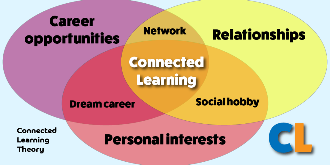 Connected Learning theory